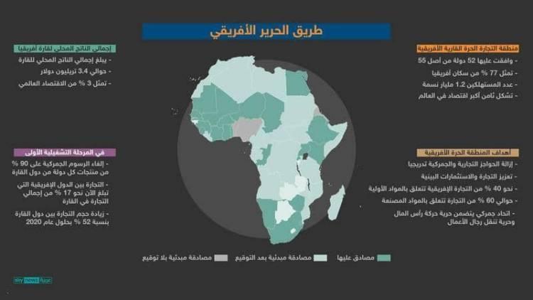 """""""الحلم الأفريقي"""" يتحول إلى """"طريق حرير"""""""